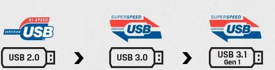 USB устройство 2.0,  3.0, 3.1